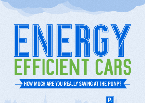 Blog Preview For Energy Efficient Cars Infographic