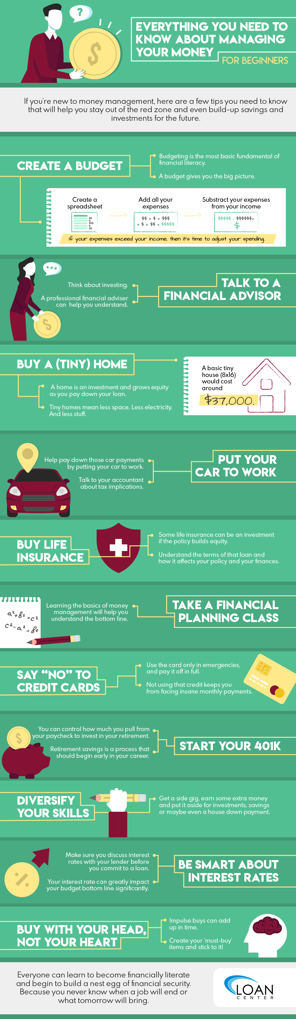 Everything You Need to Know About Managing Your Money Infographic