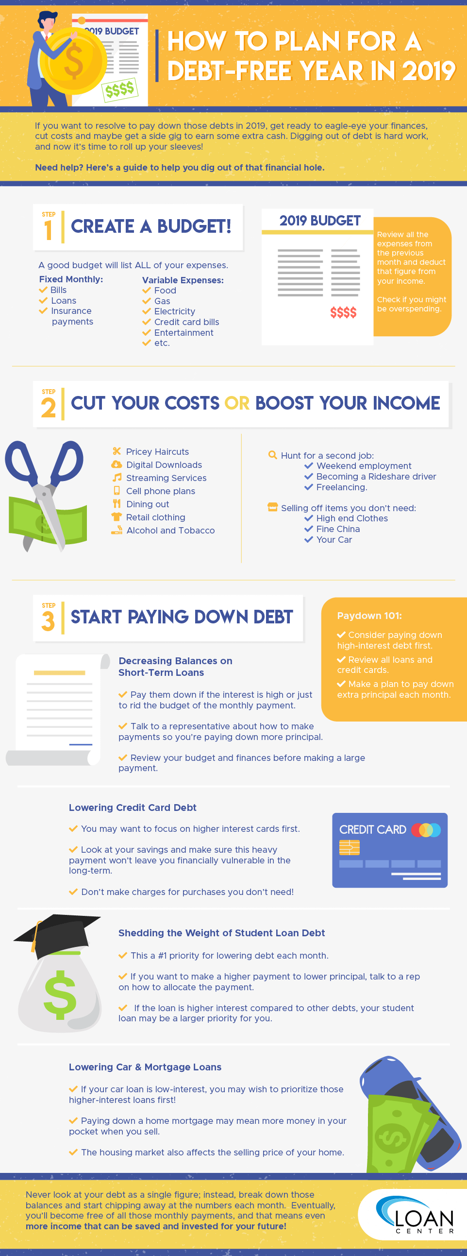 How to Plan for a Debt Free Year in 2019