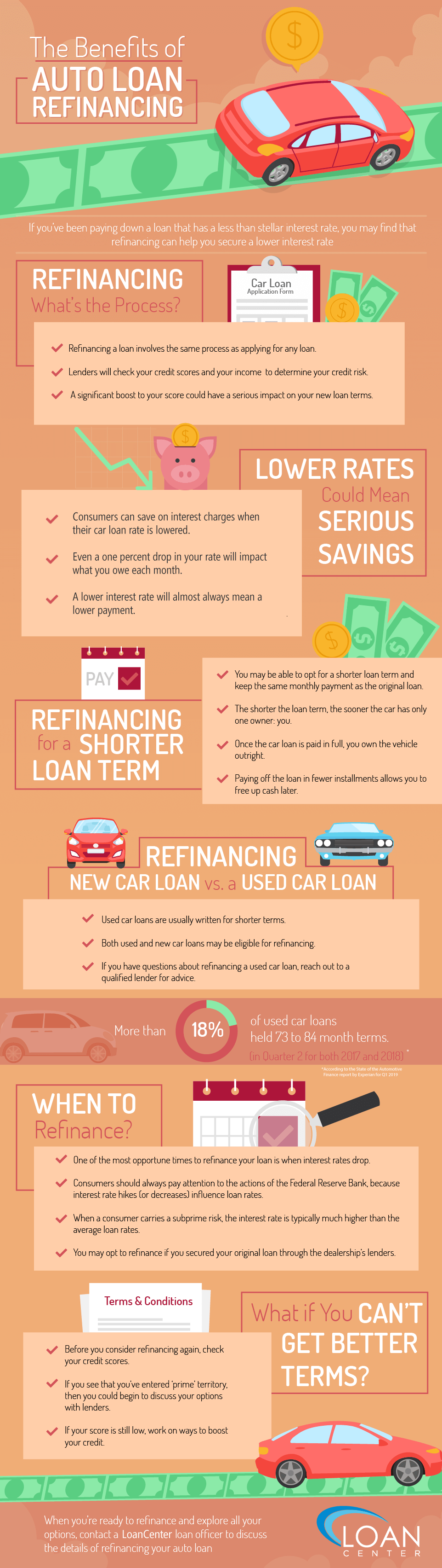 Infographic showing the benefits of getting an auto loan refinance