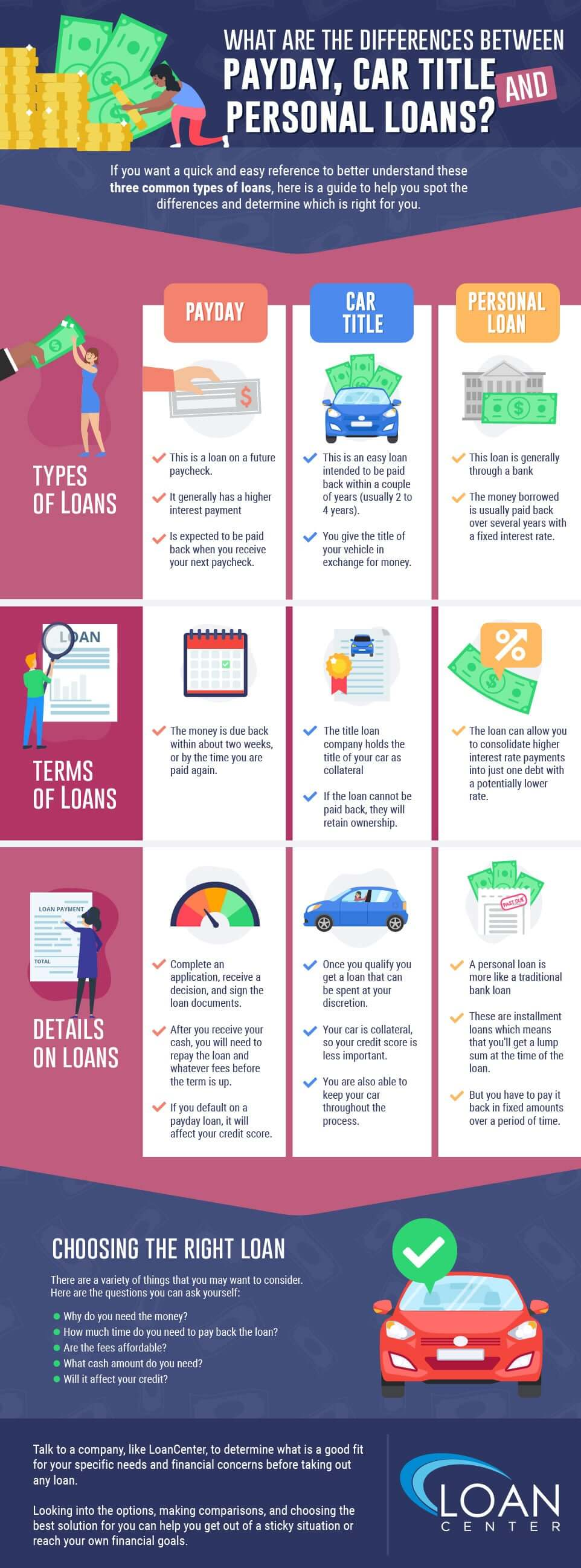 What Are The Differences Between Payday Car Title And Personal Loans Loancenter